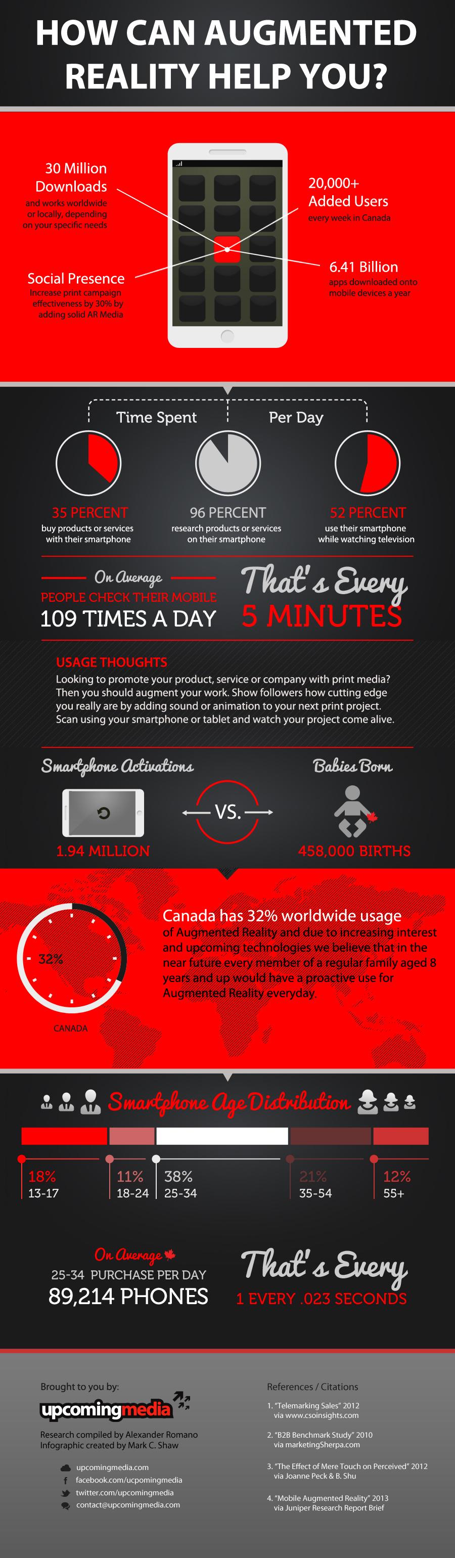 UM Infographic